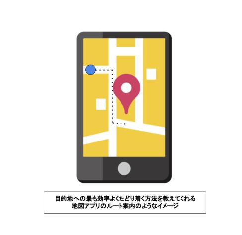 地図アプリ例え (1)